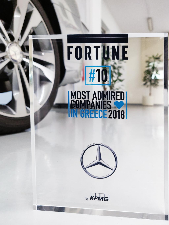 Mercedes-Benz Ελλάς, στο Top-20 των «Most Admired Companies 2018»