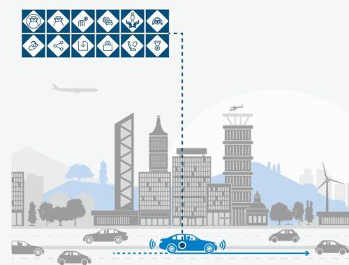 Προτεραιότητα η ασφάλεια στην Αυτόνομη Οδήγηση
