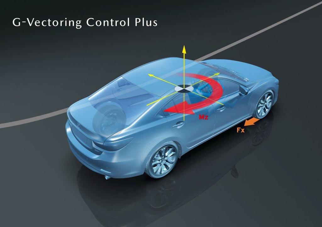 G-Vectoring Control Plus