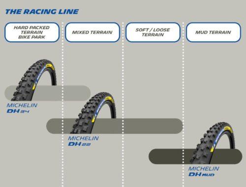 Νέα σειρά ελαστικών Michelin Downhill