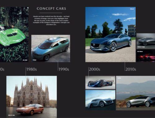 100 χρόνια Mazda