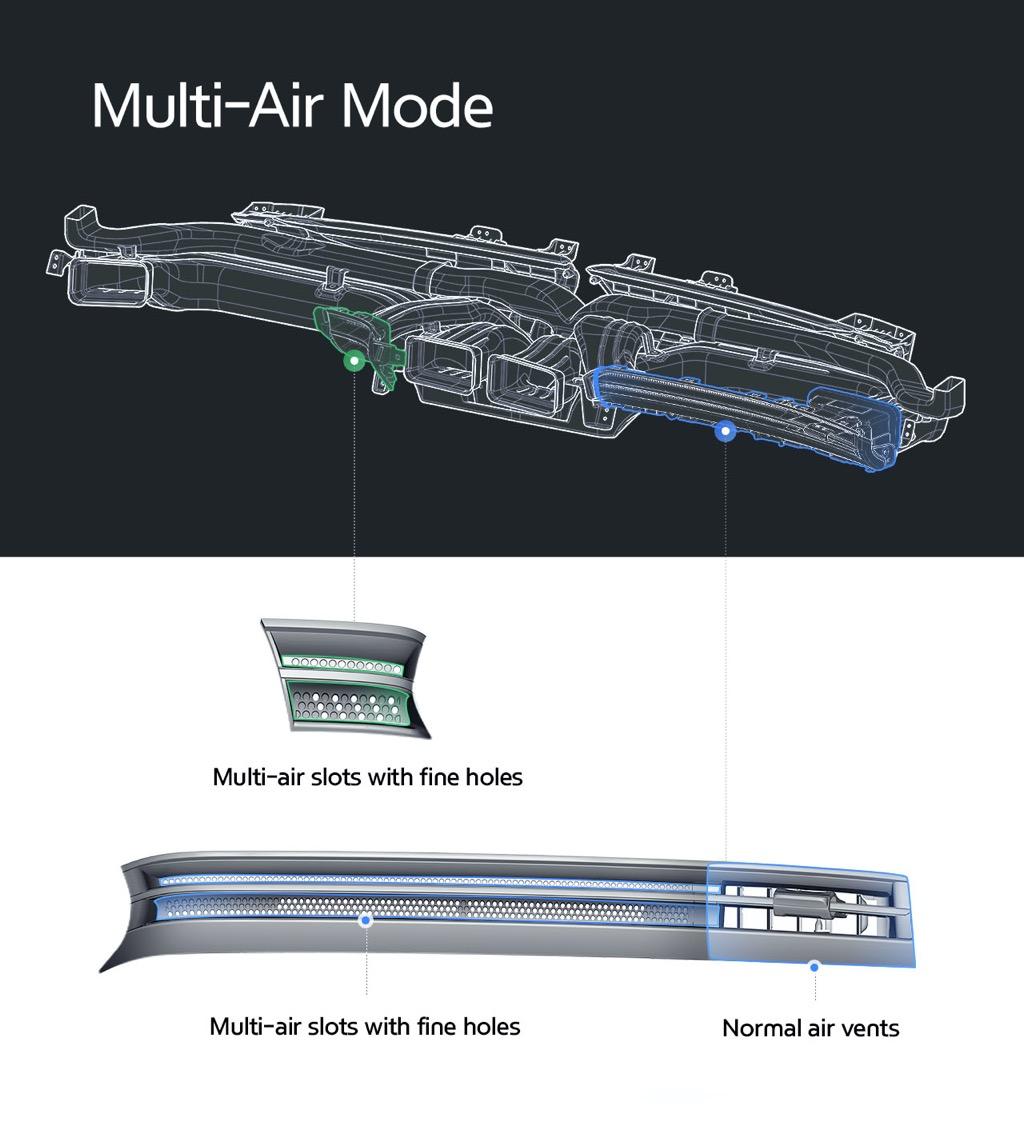 Hyundai Air Technologies
