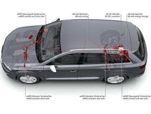 Τεχνολογία Audi eAWS