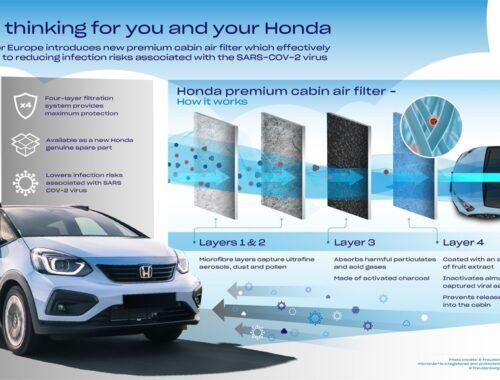 Honda Motor Europe - premium φίλτρο καμπίνας