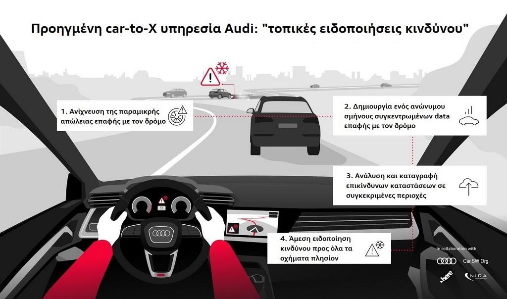 Η Audi αυξάνει την οδική ασφάλεια