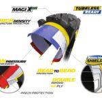 Νέα γκάμα ελαστικών MICHELIN Wild Enduro Racing