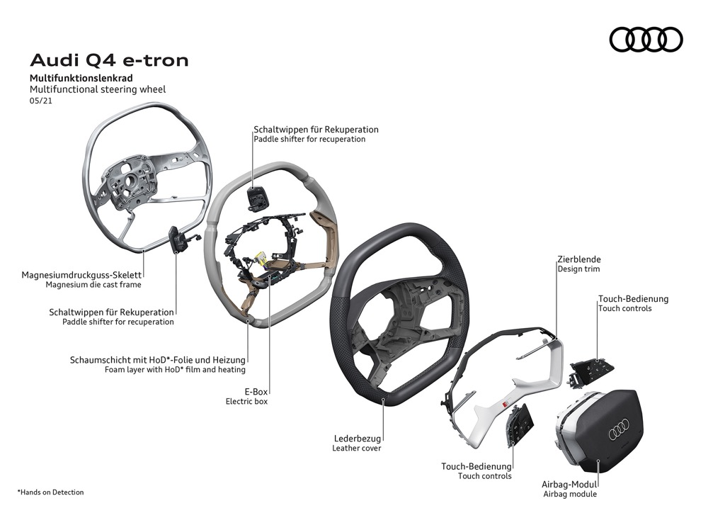 Audi Steering Expert